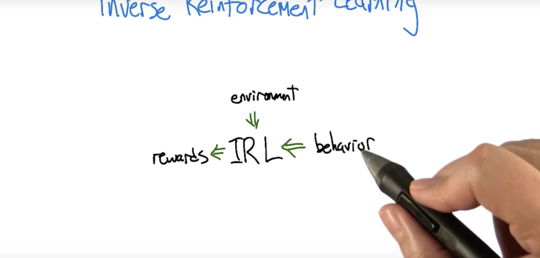 Ordinary Reinforcement Vs Inverse Reinforcement Learning